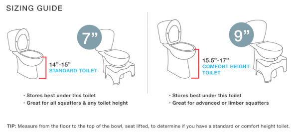 The Best Ever Solution For Mommy Potty Problems
